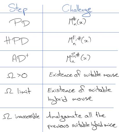 cmi-steps-1.png